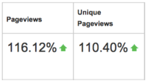 wecca pageview stats - method and metric seo