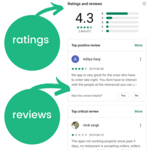 app store reviews - ASO guide