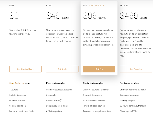 thinkific subscription plans for building online courses