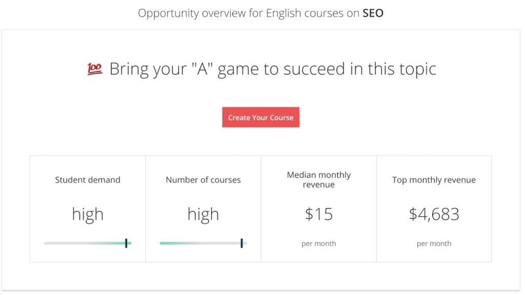 udemy course overview example