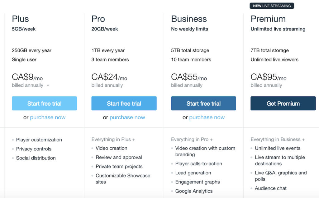 vimeo available subscription plans